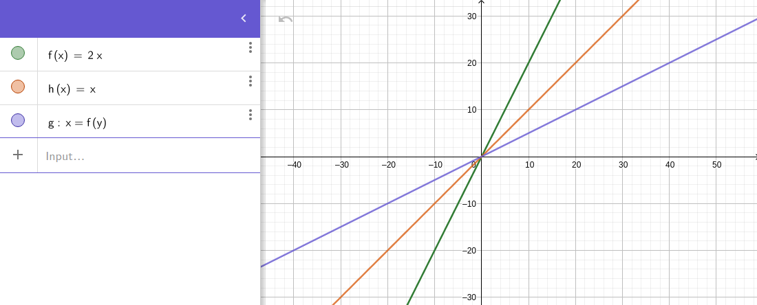 Drawing inverse function of 2 x