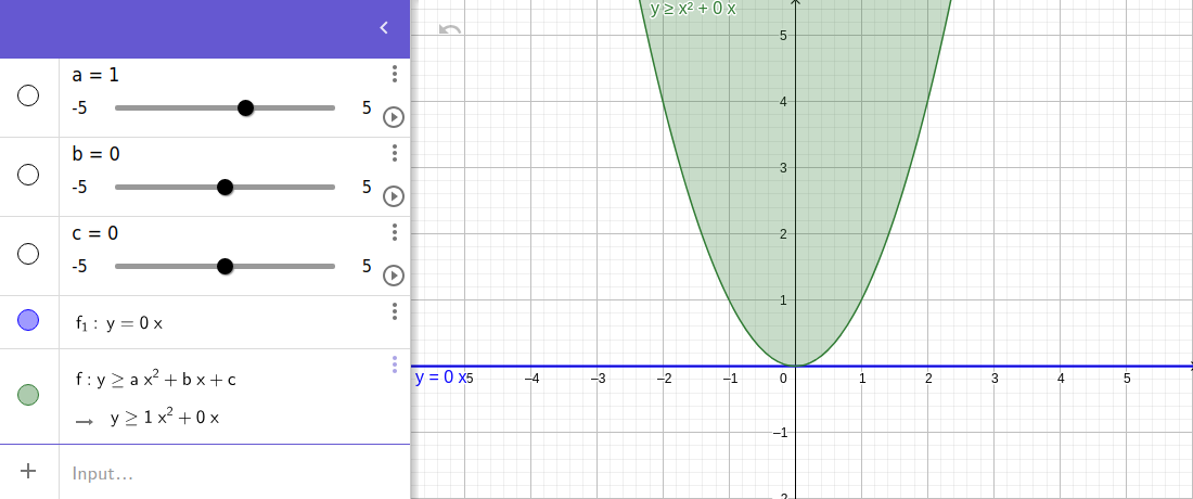 Drawing parabola from quadratic equation